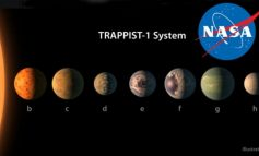 НАСА: Пронајдени се седум планети, можно е на нив да има услови за живот