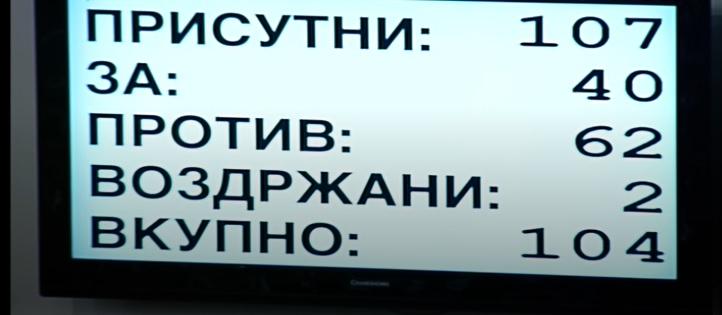 Владата на Заев ја доби довербата во Собранието